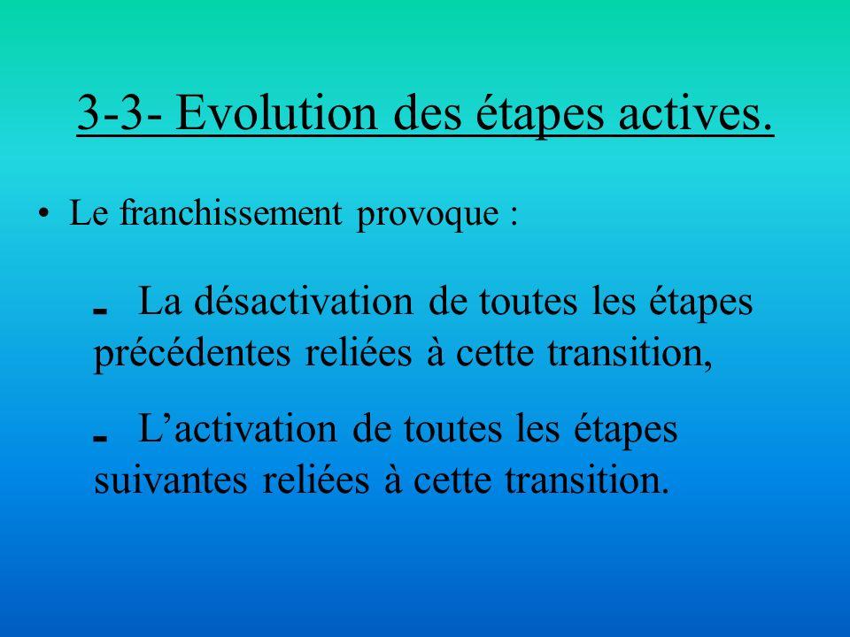 3-3- Evolution des étapes actives. Le franchissement provoque : î La désactivation de toutes les étapes précédentes reliées à cette transition, î Lact