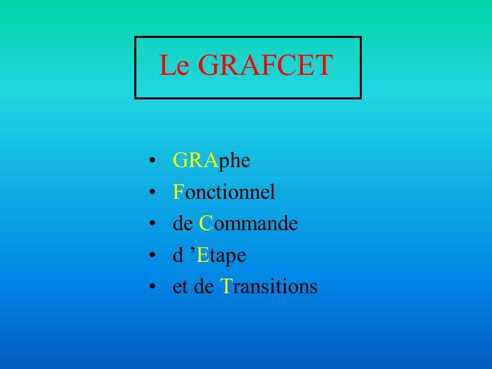 Le GRAFCET GRAphe Fonctionnel de Commande d Etape et de Transitions