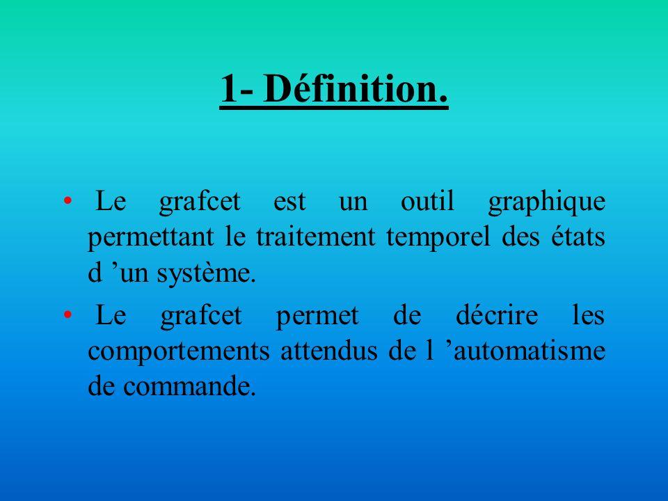 1- Définition. Le grafcet est un outil graphique permettant le traitement temporel des états d un système. Le grafcet permet de décrire les comporteme