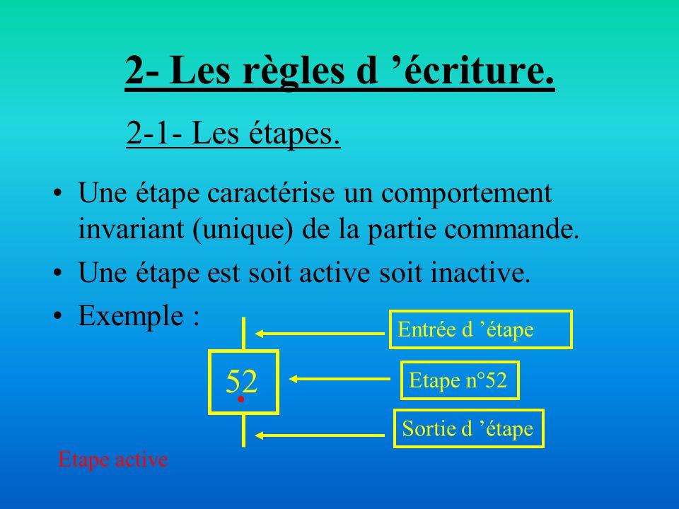2- Les règles d écriture. Une étape caractérise un comportement invariant (unique) de la partie commande. Une étape est soit active soit inactive. Exe