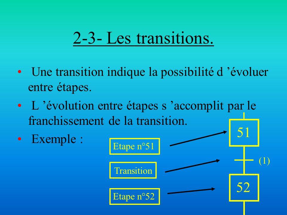 2-3- Les transitions. Une transition indique la possibilité d évoluer entre étapes. L évolution entre étapes s accomplit par le franchissement de la t