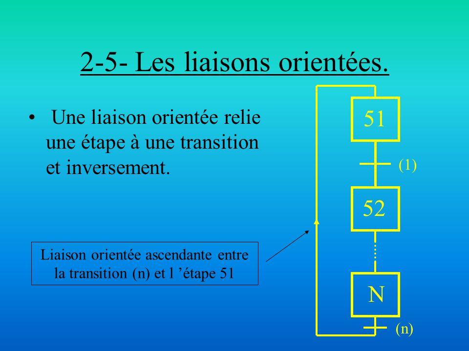 2-5- Les liaisons orientées. Une liaison orientée relie une étape à une transition et inversement. (1) 52 51 N (n) Liaison orientée ascendante entre l