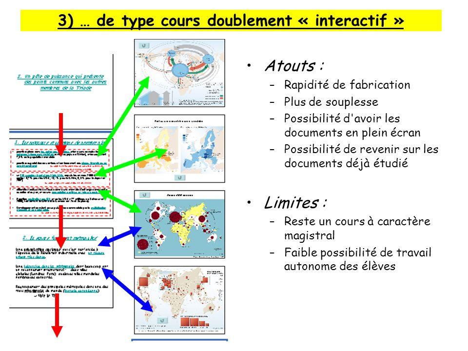 3) … de type cours doublement « interactif » Atouts : –Rapidité de fabrication –Plus de souplesse –Possibilité d'avoir les documents en plein écran –P