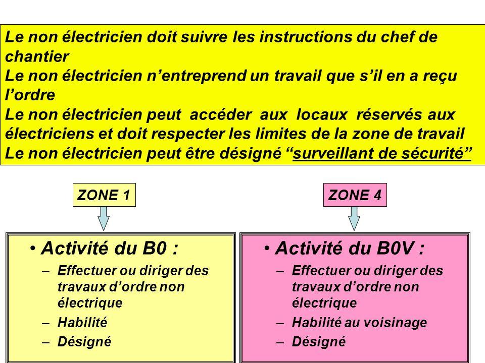 Le non électricien doit suivre les instructions du chef de chantier Le non électricien nentreprend un travail que sil en a reçu lordre Le non électric