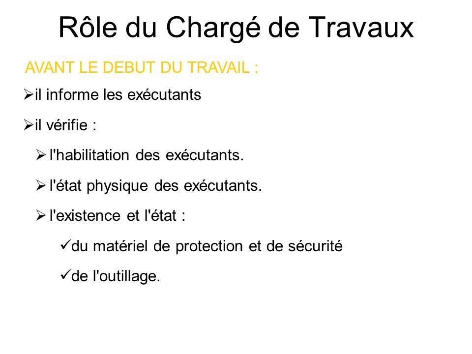 AVANT LE DEBUT DU TRAVAIL : il informe les exécutants il vérifie : l'habilitation des exécutants. l'état physique des exécutants. l'existence et l'éta