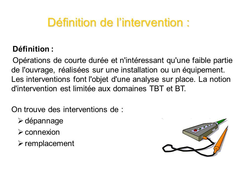 Définition : Opérations de courte durée et n'intéressant qu'une faible partie de l'ouvrage, réalisées sur une installation ou un équipement. Les inter