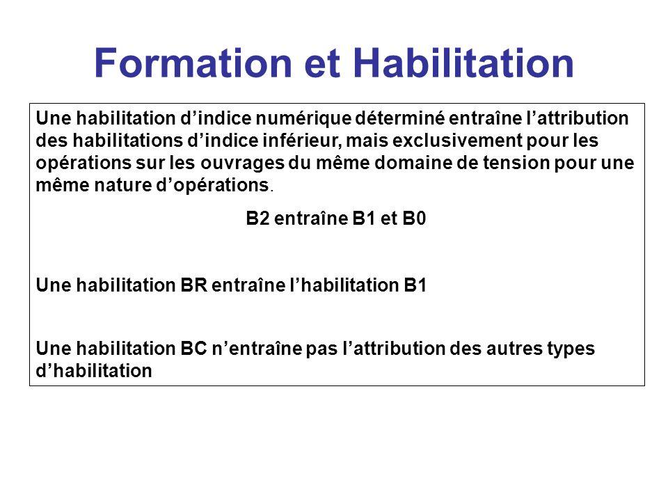 Formation et Habilitation Une habilitation dindice numérique déterminé entraîne lattribution des habilitations dindice inférieur, mais exclusivement p