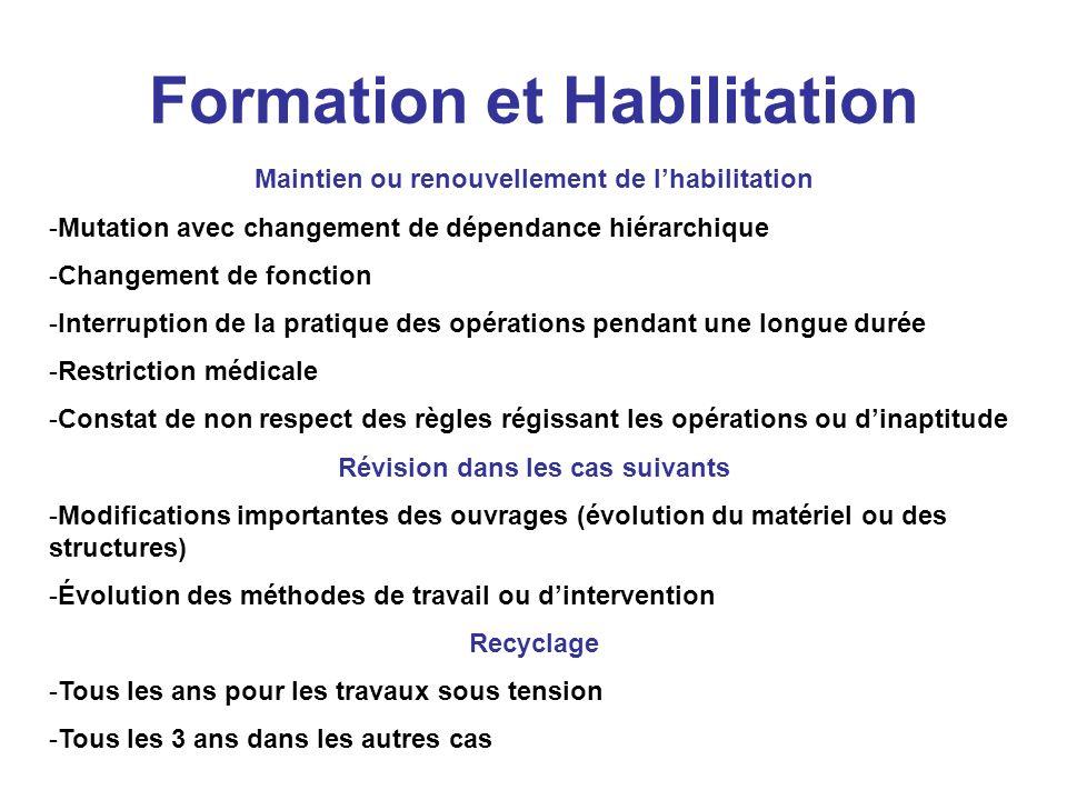 Formation et Habilitation Maintien ou renouvellement de lhabilitation -Mutation avec changement de dépendance hiérarchique -Changement de fonction -In