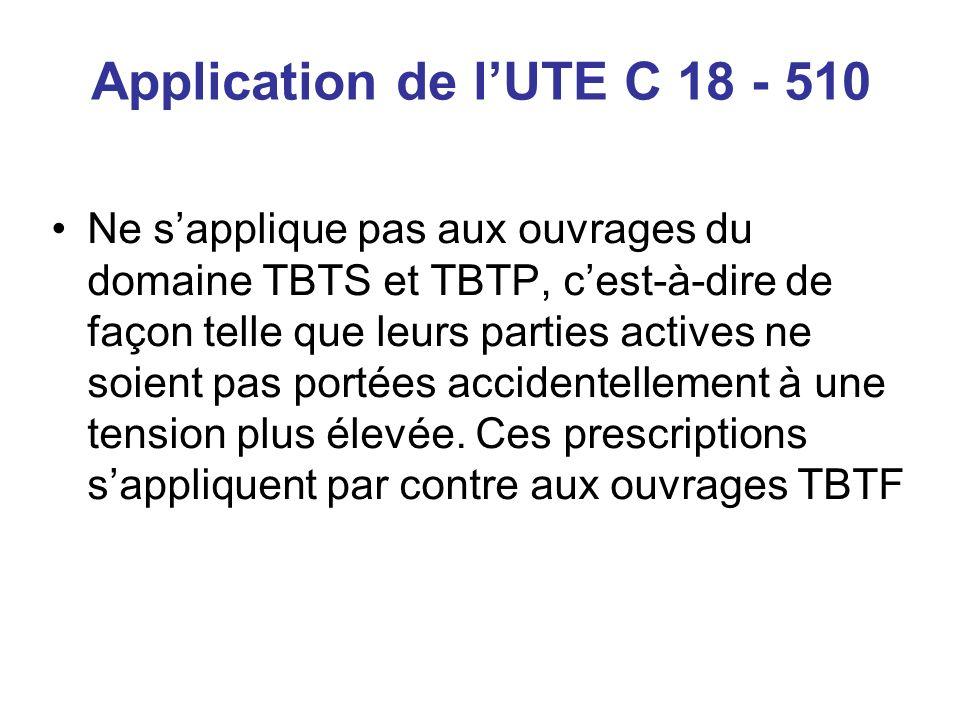 Application de lUTE C 18 - 510 Lorsquil y a lieu de se prémunir des risques de court-circuit et des brûlures, les prescriptions du présent document sappliquent à tous les ouvrages du domaine TBT, y compris TBTS et TBTP.