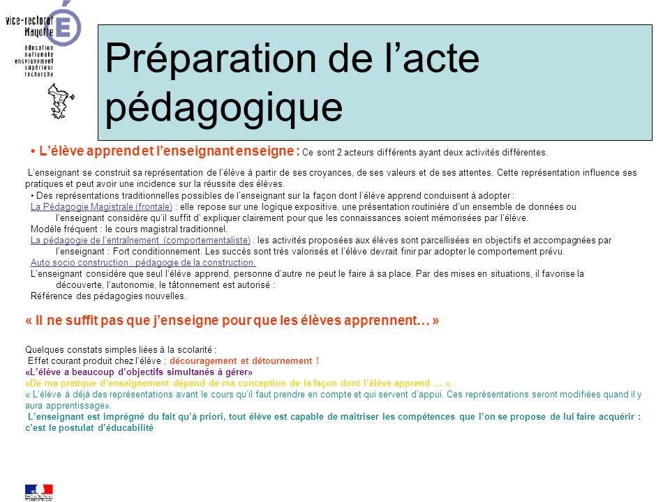 La séquence pédagogique Acte pédagogique permettant à lélève, lapprenant de sapproprier des savoirs et savoir-faire composantes de la compétence visée.