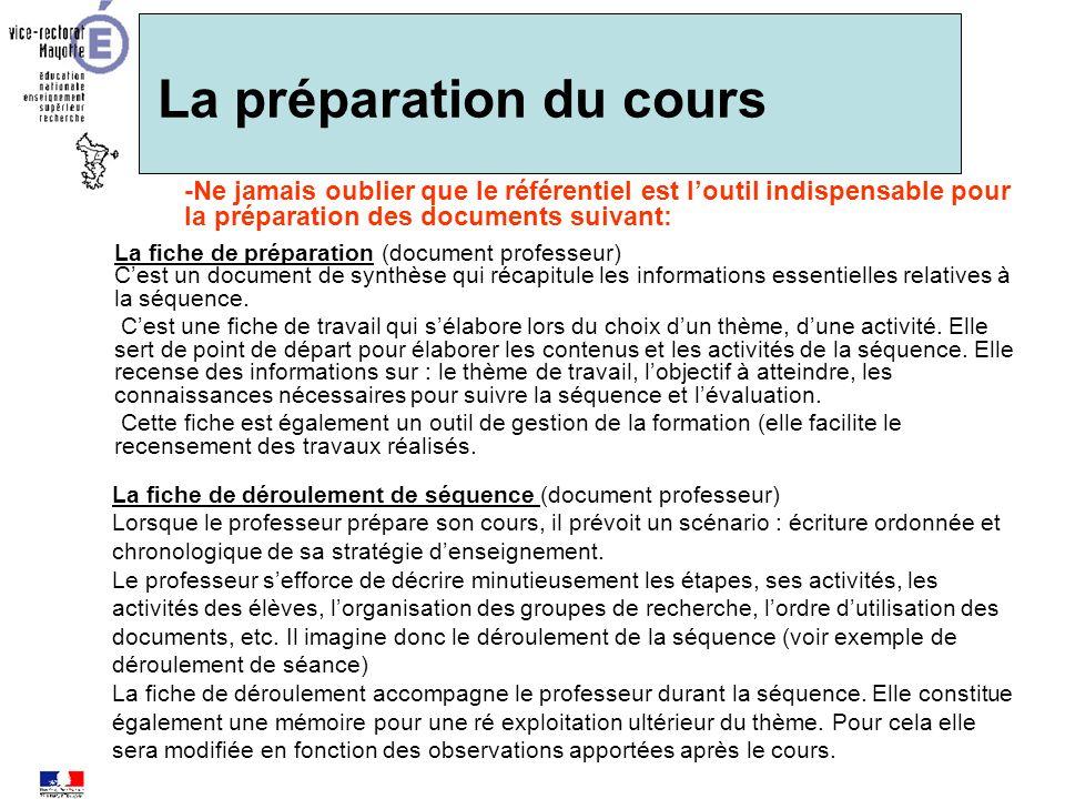CONSTITUTION TYPE DUN RÉFÉRENTIEL 1.Arrêté de création 2.