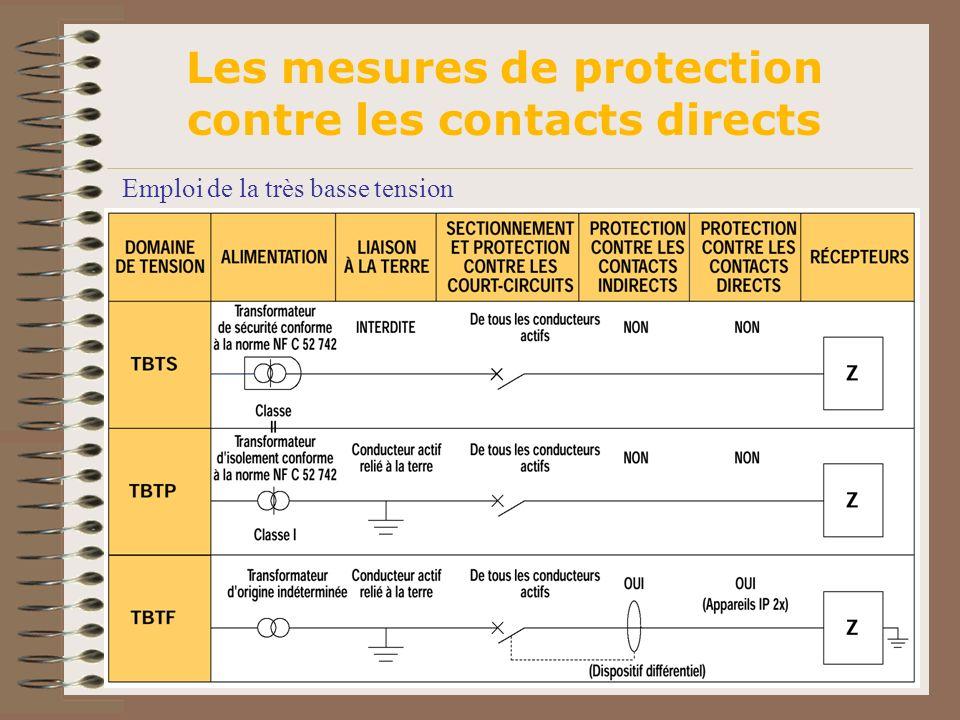 Les mesures de protection contre les contacts directs Emploi de la très basse tension