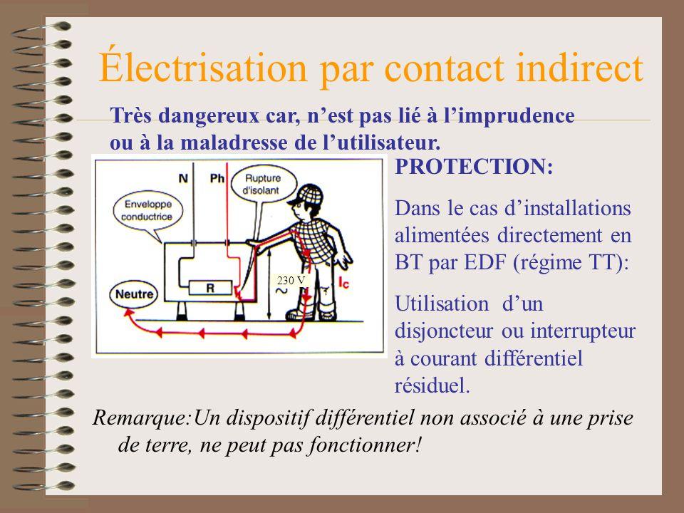 Remarque:Un dispositif différentiel non associé à une prise de terre, ne peut pas fonctionner! Électrisation par contact indirect 230 V Très dangereux