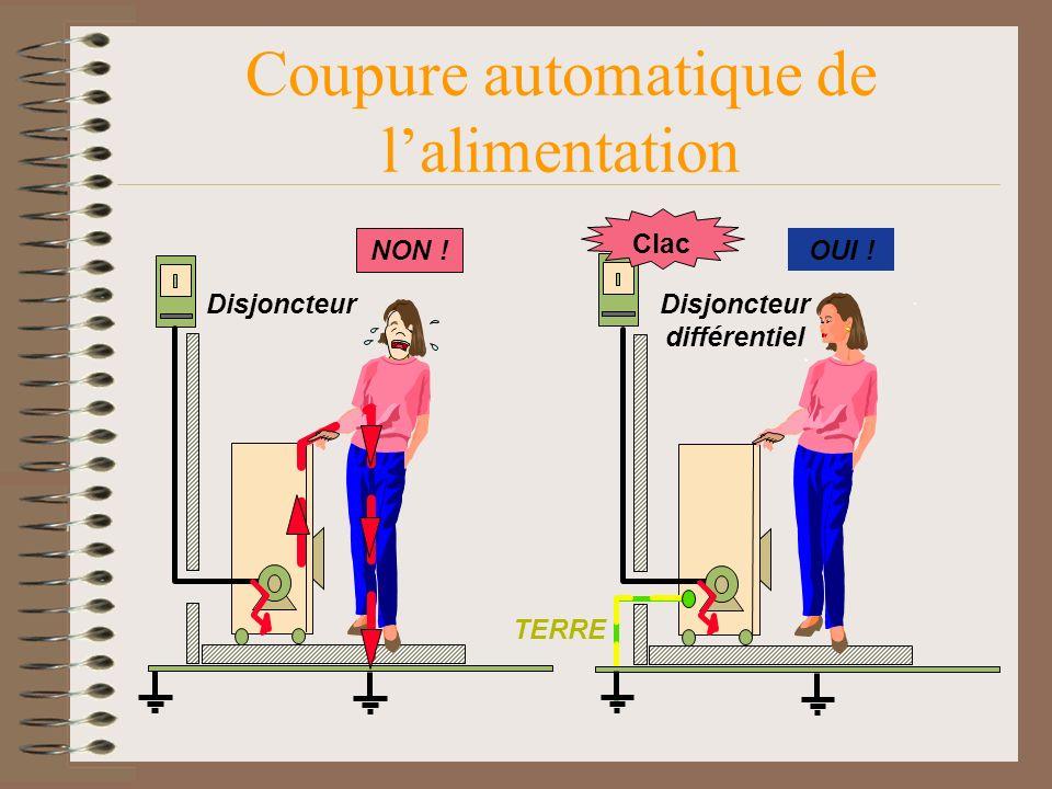 Coupure automatique de lalimentation TERRE Clac OUI ! Disjoncteur différentiel NON ! Disjoncteur