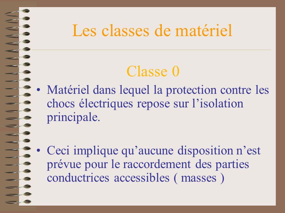 Classe 0 Matériel dans lequel la protection contre les chocs électriques repose sur lisolation principale. Ceci implique quaucune disposition nest pré