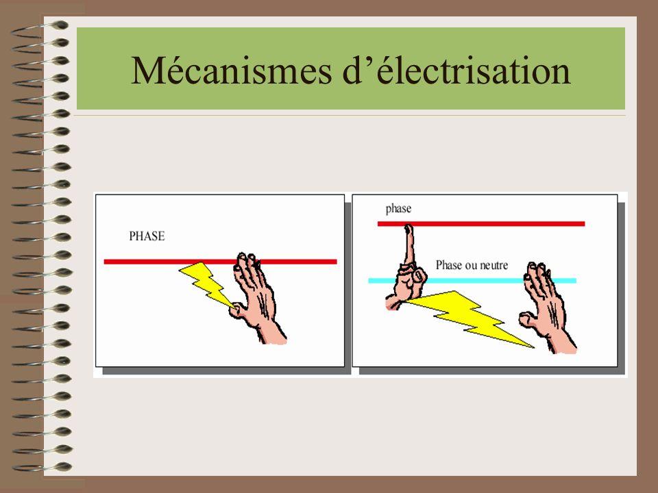 Mécanismes délectrisation