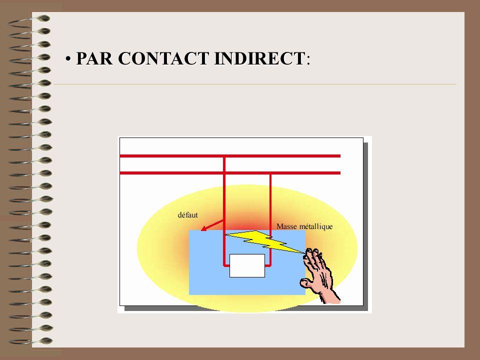 PAR CONTACT INDIRECT PAR CONTACT INDIRECT: