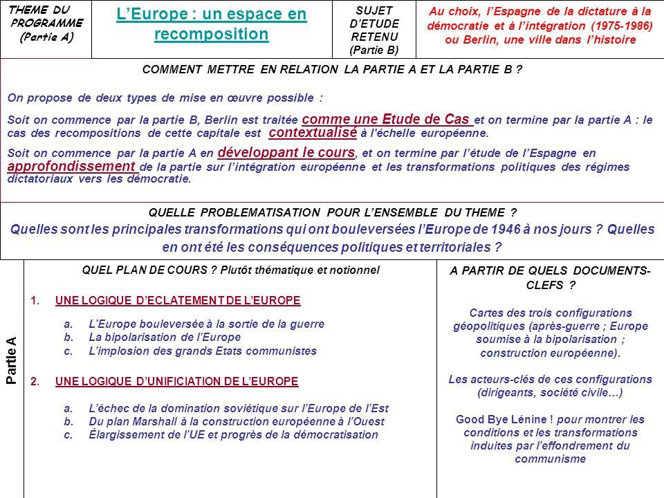 Partie B QUELLES SERONT LES PRODUCTIONS DES ÉLÈVES .