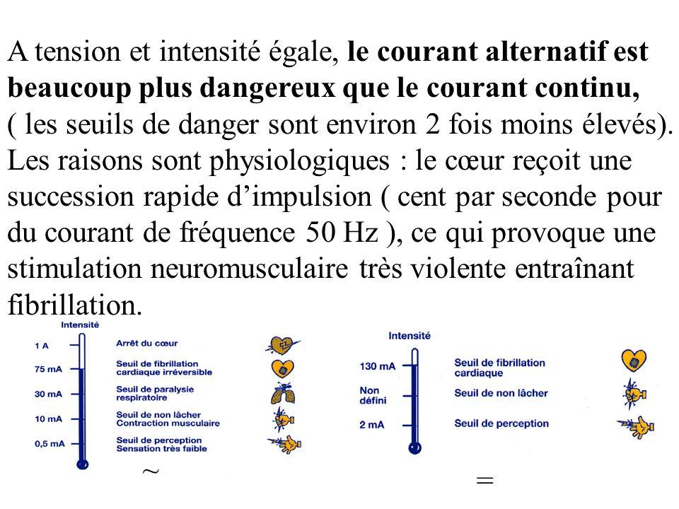 A tension et intensité égale, le courant alternatif est beaucoup plus dangereux que le courant continu, ( les seuils de danger sont environ 2 fois moi