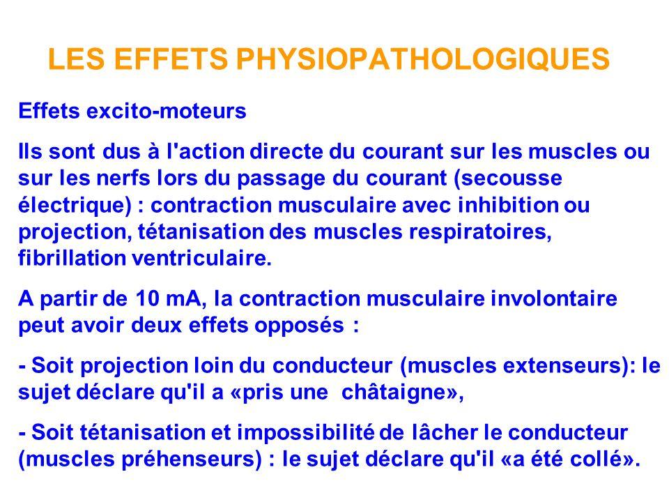 Effets excito-moteurs Ils sont dus à l'action directe du courant sur les muscles ou sur les nerfs lors du passage du courant (secousse électrique) : c