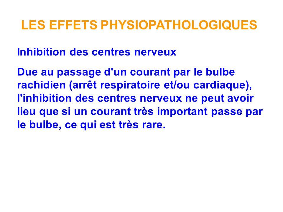 Inhibition des centres nerveux Due au passage d'un courant par le bulbe rachidien (arrêt respiratoire et/ou cardiaque), l'inhibition des centres nerve