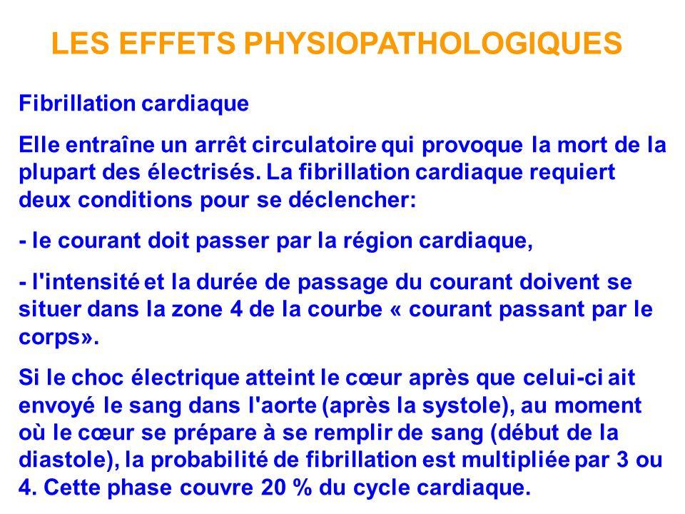 Fibrillation cardiaque Elle entraîne un arrêt circulatoire qui provoque la mort de la plupart des électrisés. La fibrillation cardiaque requiert deux