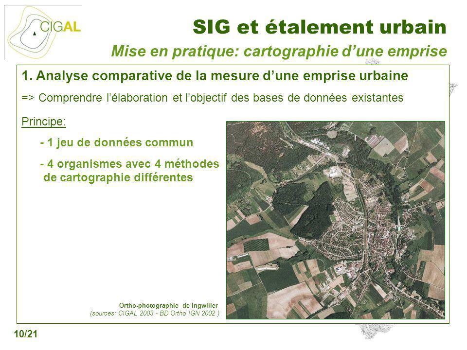 Présentation CIGAL - 5 décembre 2006 SIG et étalement urbain 10/21 1. Analyse comparative de la mesure dune emprise urbaine => Comprendre lélaboration