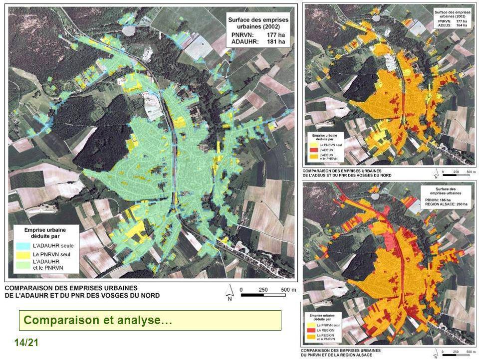 Présentation CIGAL - 5 décembre 2006 SIG et étalement urbain 14/21 Comparaison et analyse…