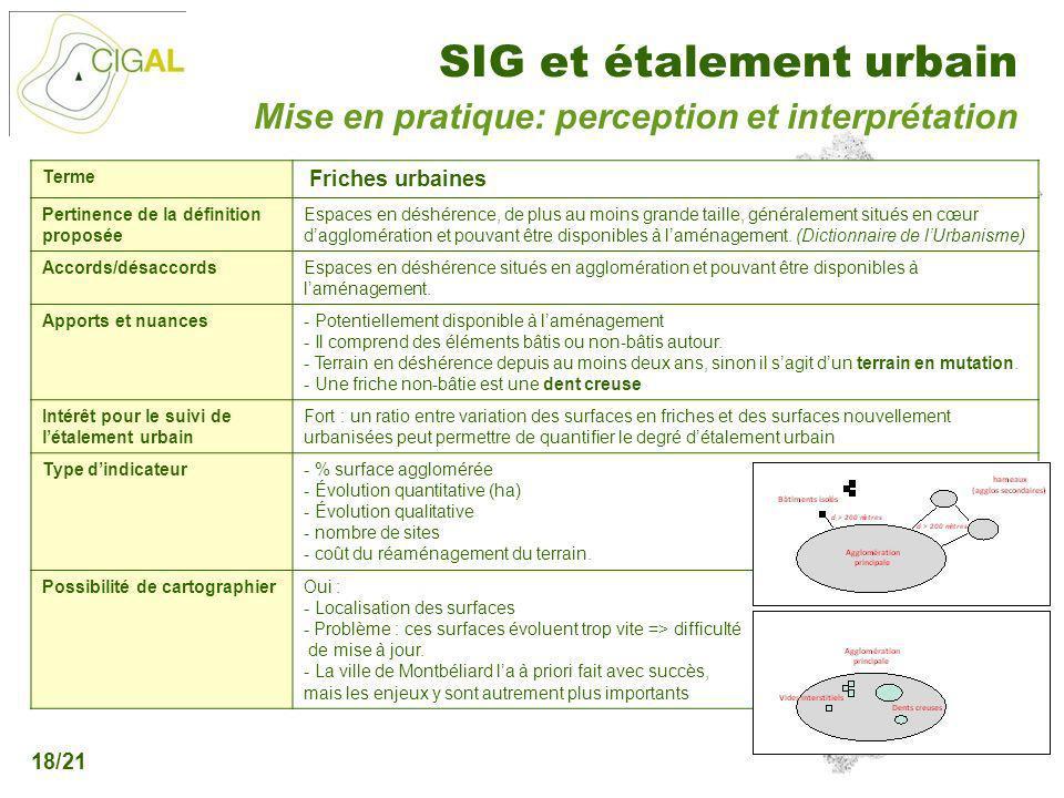 Présentation CIGAL - 5 décembre 2006 SIG et étalement urbain 18/21 Terme Friches urbaines Pertinence de la définition proposée Espaces en déshérence,