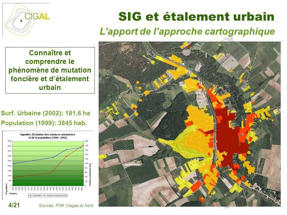 Présentation CIGAL - 5 décembre 2006 SIG et étalement urbain 4/21 Lapport de lapproche cartographique Surf. Urbaine (1890): 37 ha Population (1891): 2