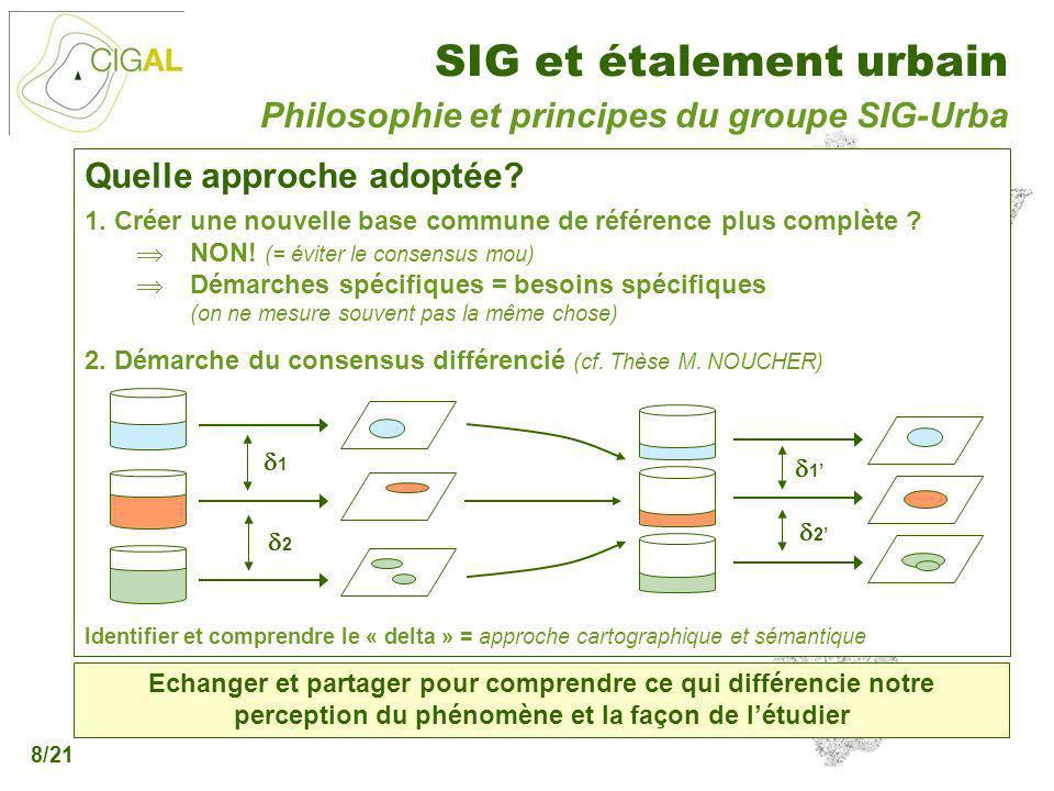 Présentation CIGAL - 5 décembre 2006 SIG et étalement urbain 8/21 Philosophie et principes du groupe SIG-Urba Quelle approche adoptée? 1. Créer une no