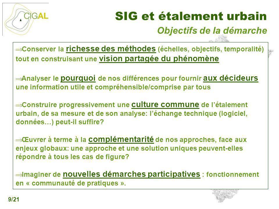 Présentation CIGAL - 5 décembre 2006 SIG et étalement urbain 9/21 Objectifs de la démarche Conserver la richesse des méthodes (échelles, objectifs, te