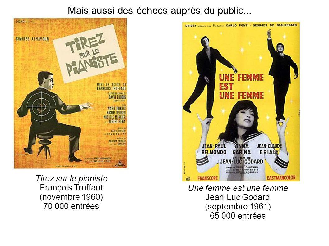 Mais aussi des échecs auprès du public... Tirez sur le pianiste François Truffaut (novembre 1960) 70 000 entrées Une femme est une femme Jean-Luc Goda