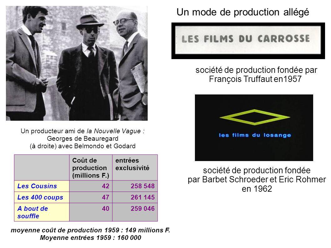 Un mode de production allégé Un producteur ami de la Nouvelle Vague : Georges de Beauregard (à droite) avec Belmondo et Godard Coût de production (mil