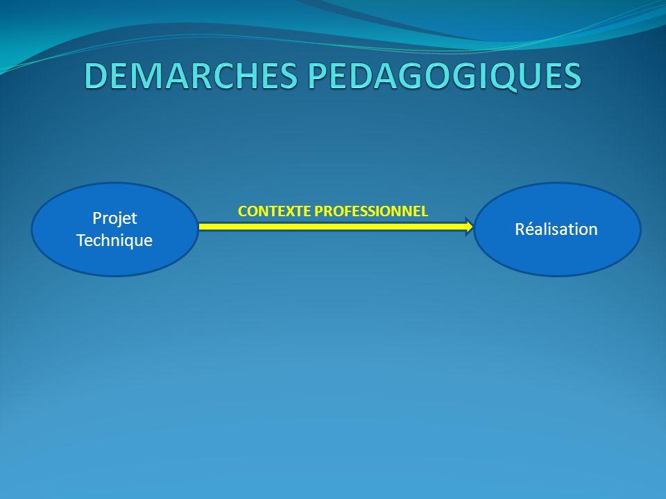 Projet Technique Réalisation CONTEXTE PROFESSIONNEL