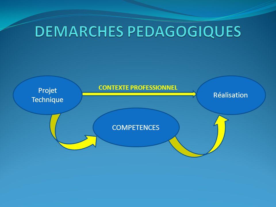 Projet Technique Réalisation CONTEXTE PROFESSIONNEL COMPETENCES
