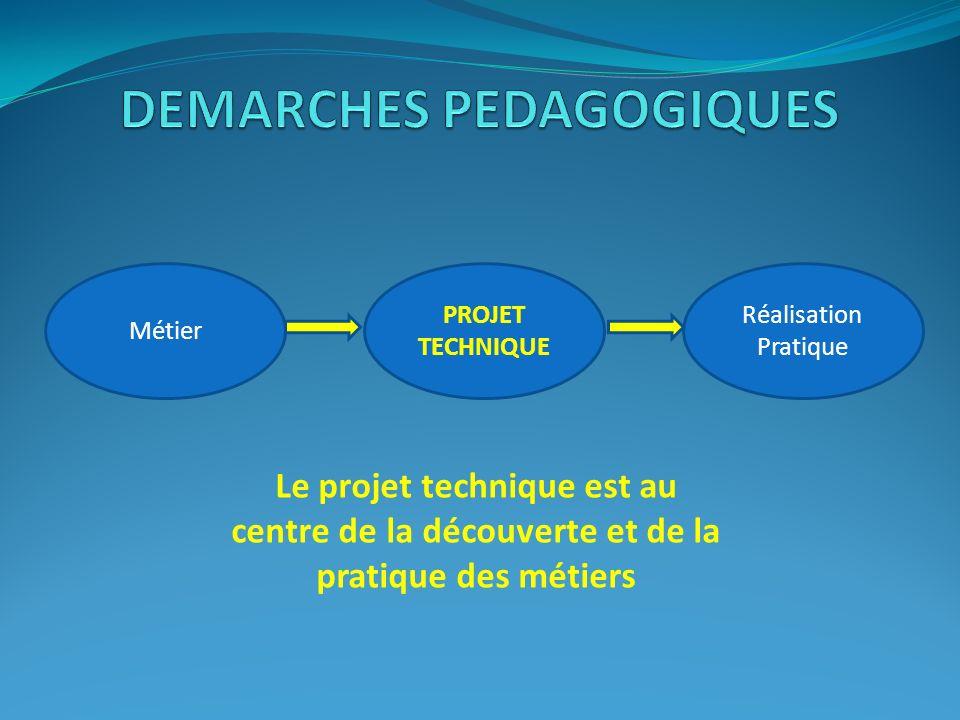 Métier Réalisation Pratique PROJET TECHNIQUE Le projet technique est au centre de la découverte et de la pratique des métiers