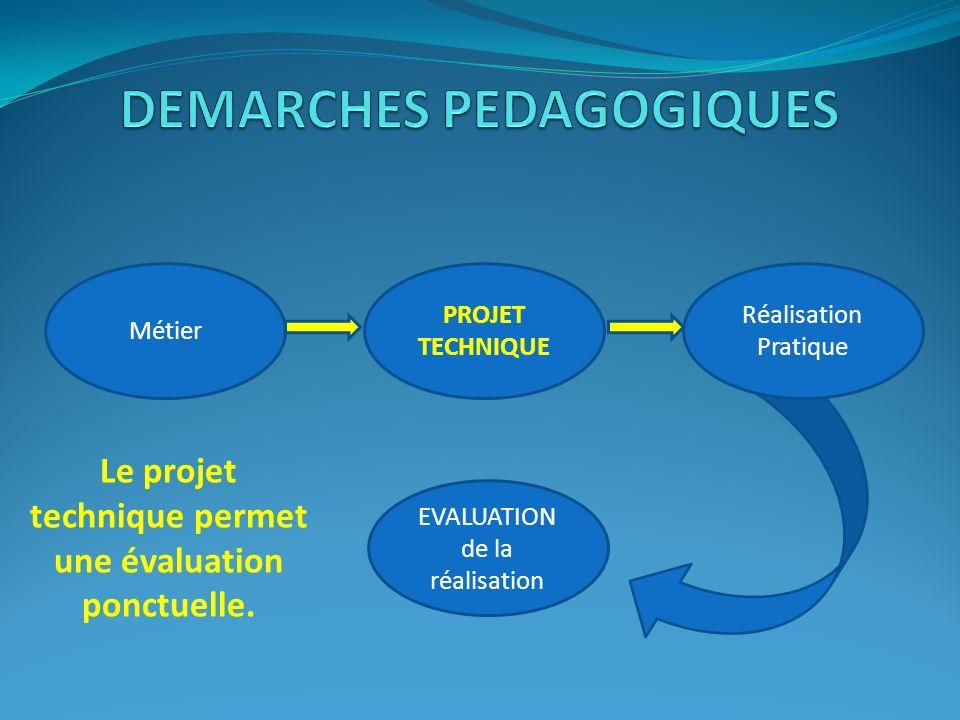 Métier Réalisation Pratique PROJET TECHNIQUE EVALUATION de la réalisation Le projet technique permet une évaluation ponctuelle.