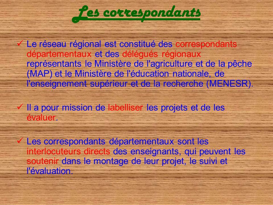 Les correspondants Le réseau régional est constitué des correspondants départementaux et des délégués régionaux représentants le Ministère de l'agricu