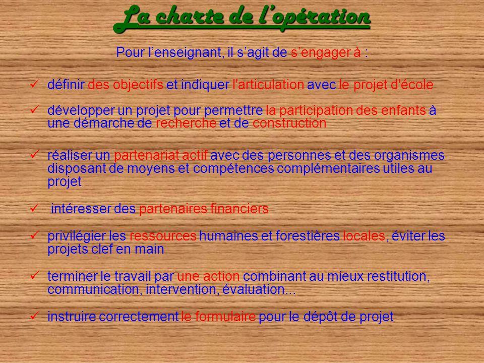 La charte de lopération Pour lenseignant, il sagit de sengager à : définir des objectifs et indiquer l'articulation avec le projet d'école développer