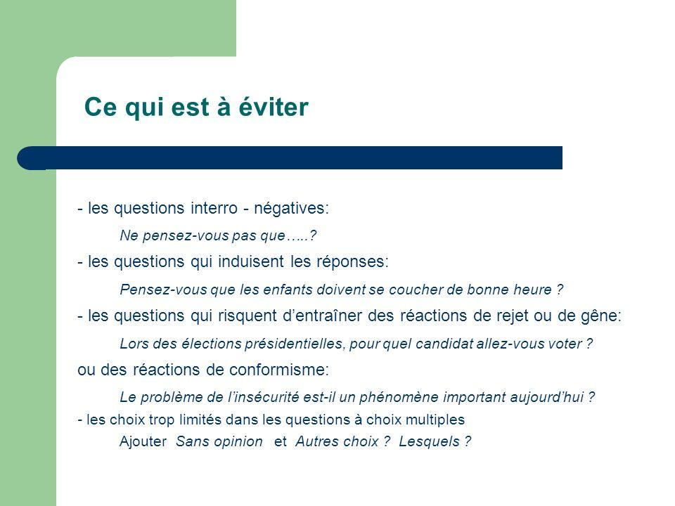 - les questions interro - négatives: Ne pensez-vous pas que…..? - les questions qui induisent les réponses: Pensez-vous que les enfants doivent se cou