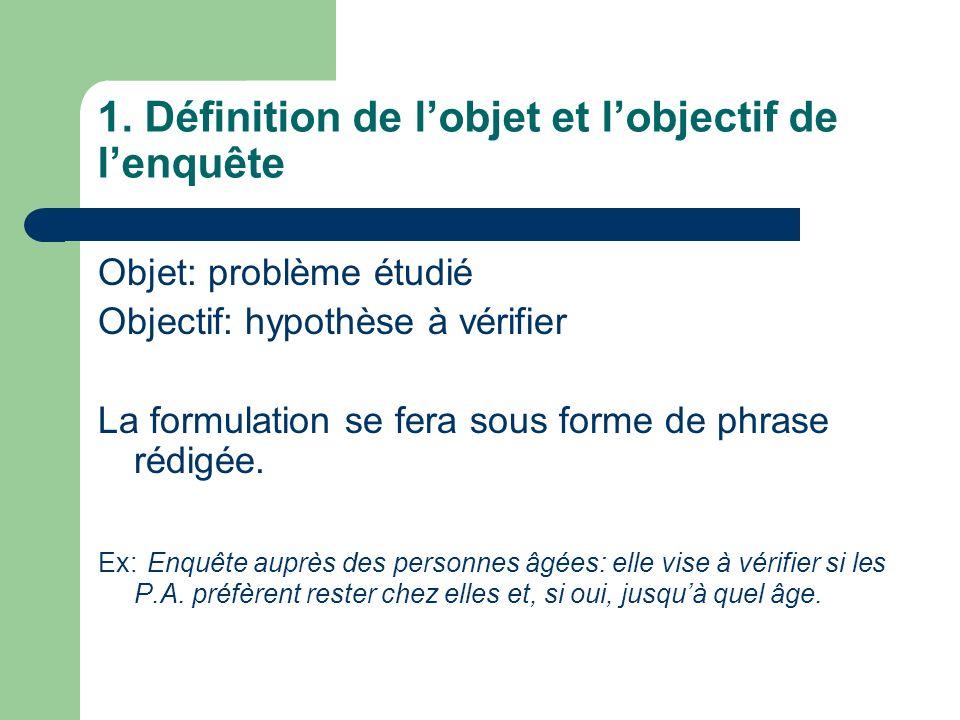 1. Définition de lobjet et lobjectif de lenquête Objet: problème étudié Objectif: hypothèse à vérifier La formulation se fera sous forme de phrase réd