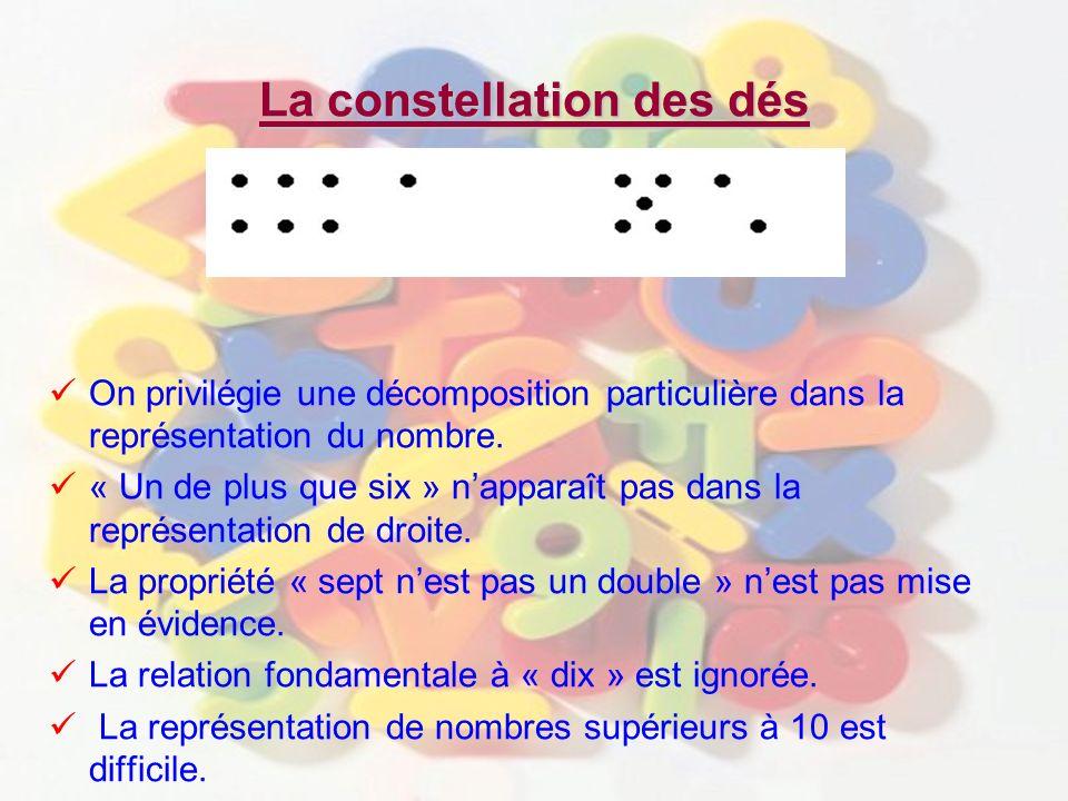 La constellation des dés On privilégie une décomposition particulière dans la représentation du nombre. « Un de plus que six » napparaît pas dans la r