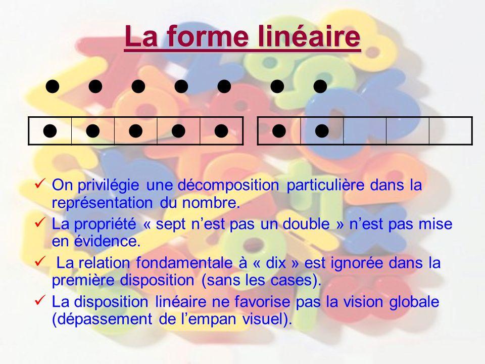 La forme linéaire On privilégie une décomposition particulière dans la représentation du nombre. La propriété « sept nest pas un double » nest pas mis