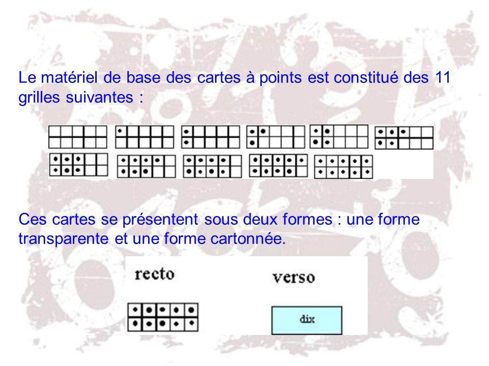 Le matériel de base des cartes à points est constitué des 11 grilles suivantes : Ces cartes se présentent sous deux formes : une forme transparente et