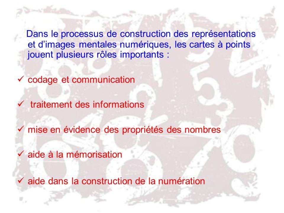 Dans le processus de construction des représentations et dimages mentales numériques, les cartes à points jouent plusieurs rôles importants : codage e