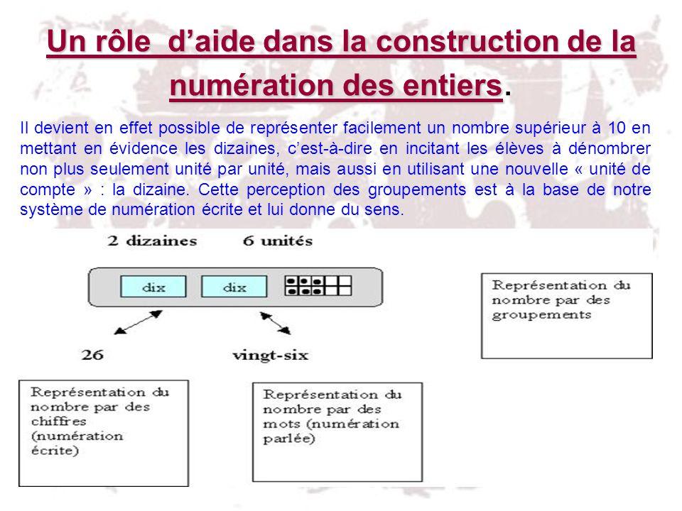 Un rôle daide dans la construction de la numération des entiers Un rôle daide dans la construction de la numération des entiers. Il devient en effet p
