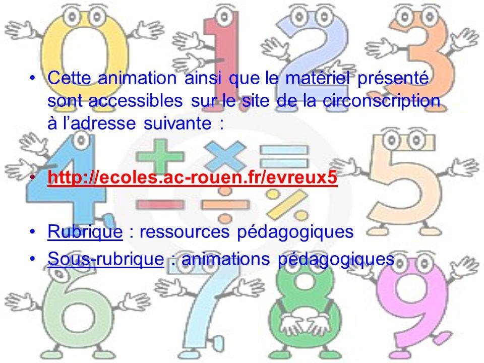 Cette animation ainsi que le matériel présenté sont accessibles sur le site de la circonscription à ladresse suivante : http://ecoles.ac-rouen.fr/evre