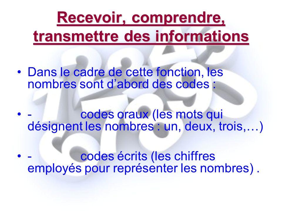 Recevoir, comprendre, transmettre des informations Dans le cadre de cette fonction, les nombres sont dabord des codes : - codes oraux (les mots qui dé