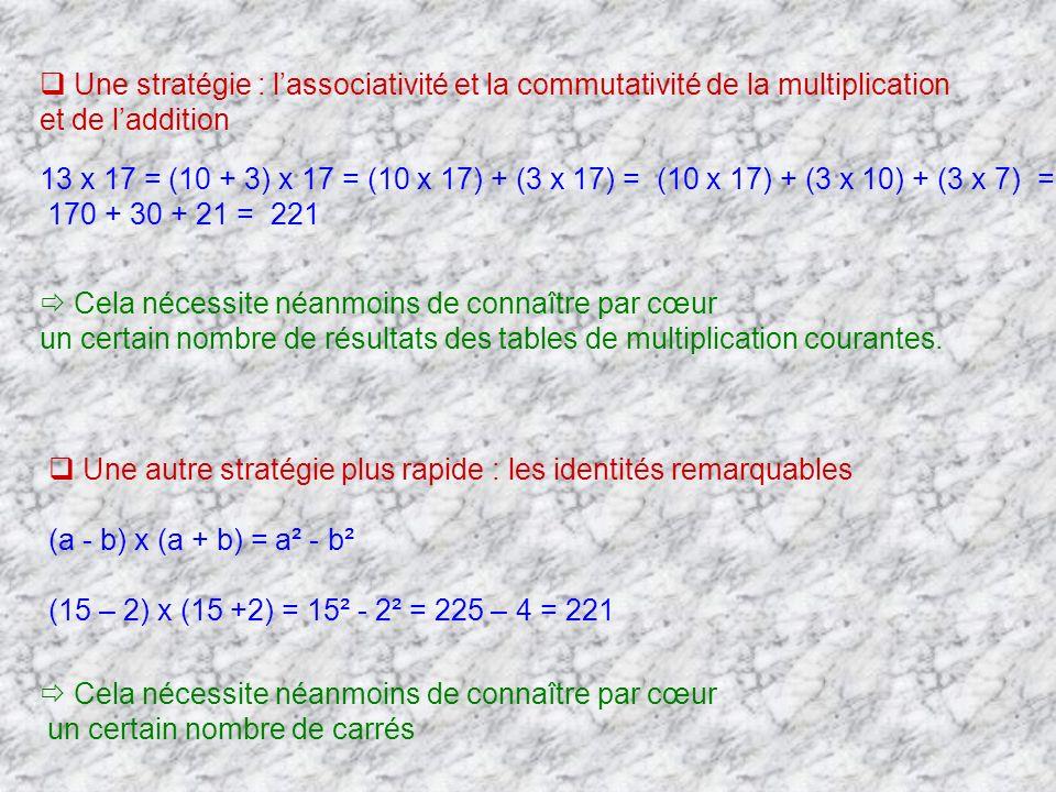 Une stratégie : lassociativité et la commutativité de la multiplication et de laddition 13 x 17 = (10 + 3) x 17 = (10 x 17) + (3 x 17) = (10 x 17) + (